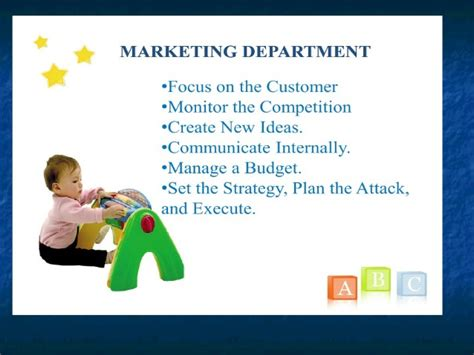 Business Plan On Day Care Business Proposal Using Problem Solution Plan Example Free Slideshare Quick Startup Cheap Cards Wellington Amazon Hong Kong