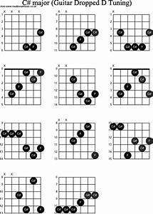 Chord Diagrams For Dropped D Guitar Dadgbe   C Sharp