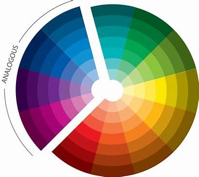 Analogous Scheme Colors Using 101domain Subdued Each