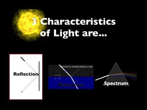 three properties of color three 3 characteristics of light song