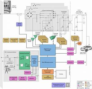 Porsche Communication Management Wiring Diagram
