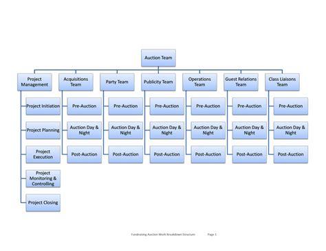 org chart template word organizational chart template word e commercewordpress