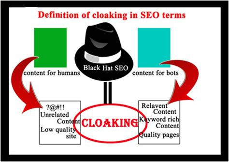 Seo Terms by Cloaking Ip Delivery Cloaking Cloaking Detection Search