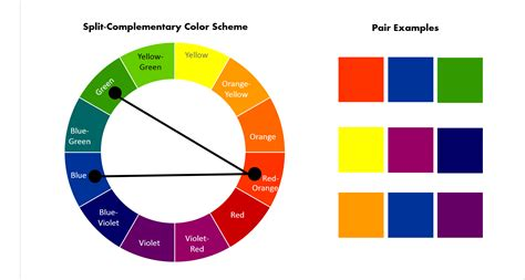 what are the complementary colors pin by sebini on color split complementary color