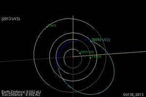 Keep your head down: Asteroid to buzz Earth inside moon's ...