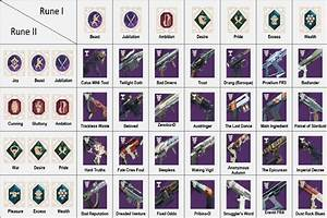 Final 1 Weapons Chart Destiny 2 39 S Menagerie Chest Exploit Will Get Fixed In July