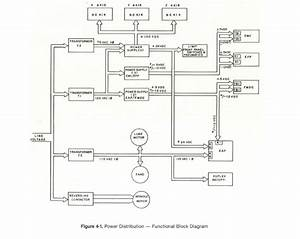 3 Phase Transformer Wiring Diagram