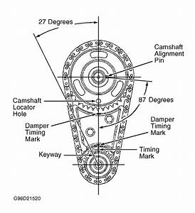 I Have A 2000 Pontiac Grand Am I Need Timing Chain Diagram