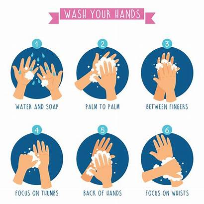 Washing Colouring Hands Activity Coronavirus Talking Related