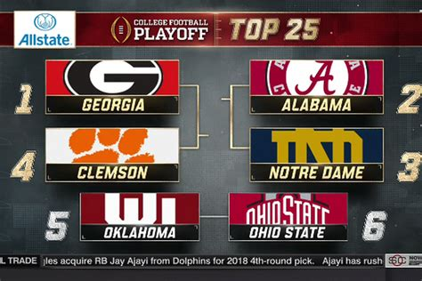 college football playoff rankings  ohio state lands