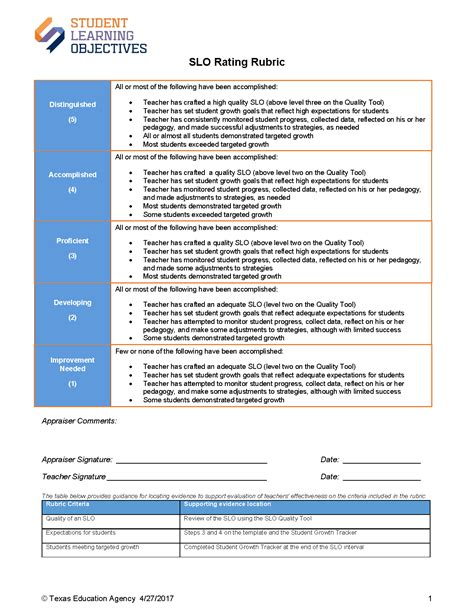t tess lesson plan template slo scoring template images template design ideas