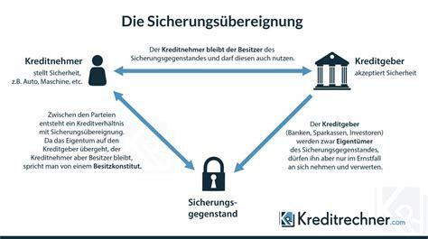 unterschied hypothek grundschuld unterschied hypothek grundschuld