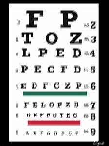 20 25 Vision Chart Illustrating Damaged Eyesight Online And In The Courtroom