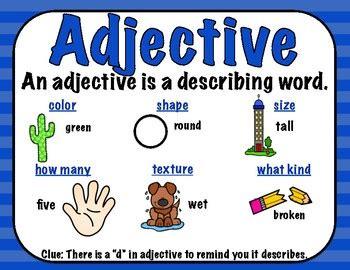parts  speech posters nouns verbs adjectives