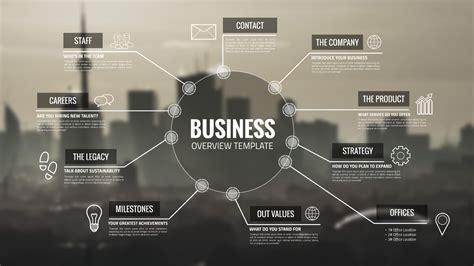 Business Overview - Prezi Presentation Template ...