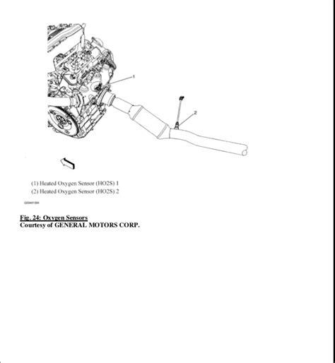 small engine repair manuals free download 2005 pontiac aztek security system 2006 pontiac torrent service repair manual