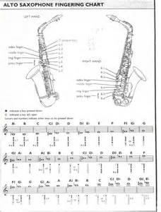 Alto Saxophone Finger Chart Scales