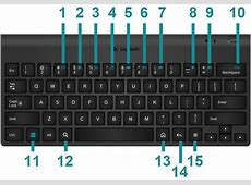 Function of special keys on the Logitech Tablet Keyboard