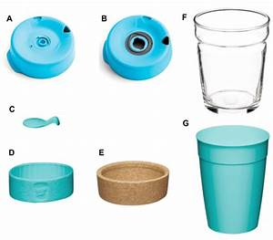 Parts Of A Keepcup  Not At Scale   A