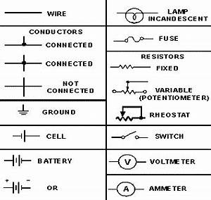advanced auto wire diagram symbols. auto wiring diagram advanced symbols  circuit schematic. automotive wiring diagram symbols electrical symbols. 7  best electrical symbols images on pinterest electrical. these are some  common electrical symbols  a.2002-acura-tl-radio.info. all rights reserved.