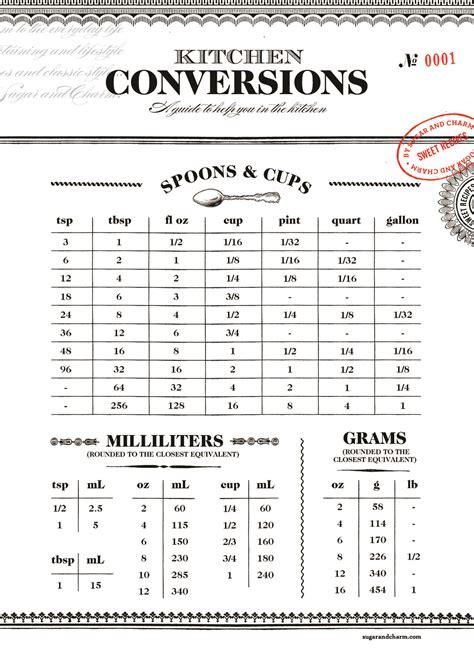 Kitchen Unit Measurements by Printable Kitchen Conversion Chart Sugar And Charm