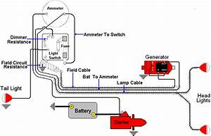 Diagram Of Wiring On B Farmall