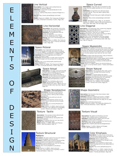 Look Basics Elements Interior Design by Elements Of Design Driverlayer Search Engine