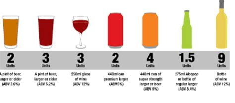 cost  drinking calculator international diabetes association
