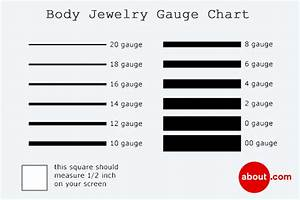 What Is A Body Jewelry Gauge