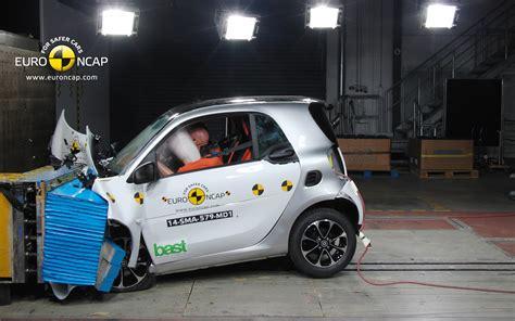 euroncap announces crash test scores  land rover