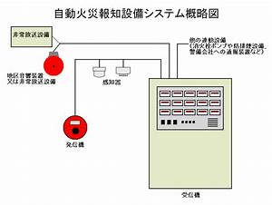 File Fire Alarm System Diagram Png