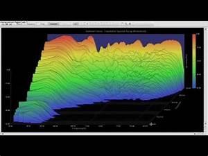 Nachhallzeit Berechnen : raumakustik nachhallzeit berechnen und bemessen absorber zur optimierung youtube ~ Themetempest.com Abrechnung