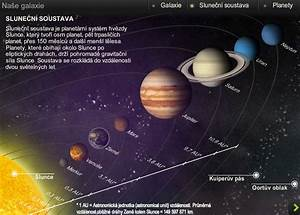 Our Solar System and Galaxy in It (page 3) - Pics about space