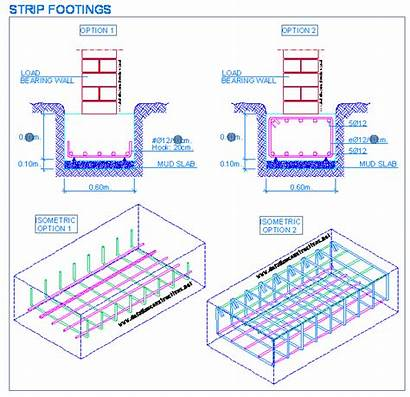 Strip Concrete Reinforced Foundations Shallow Footings Bearing