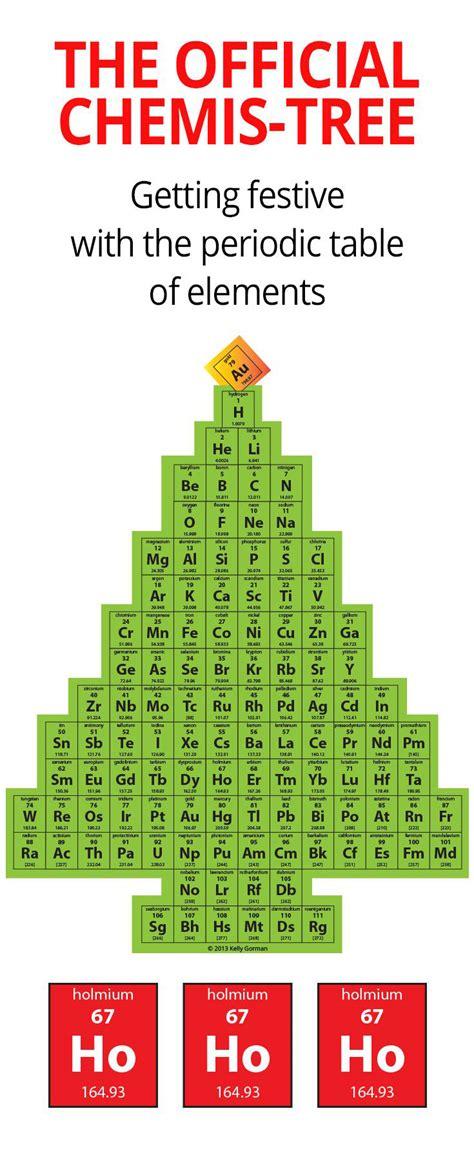 official chemis tree chemistry jokes