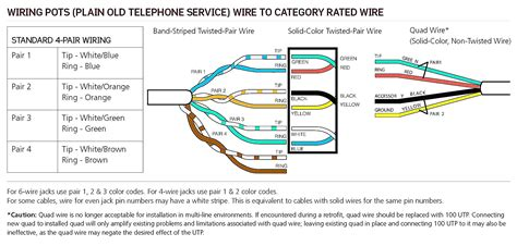 centurylink dsl wiring diagram electrical wiring diagram
