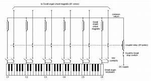 Electromechanical Keying Systems