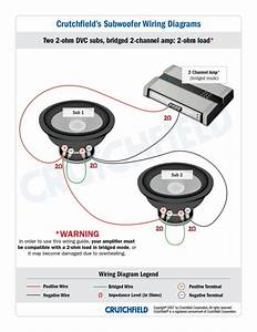 Subwoofer Wiring Diagrams At Diagram Dual 1 Ohm Saleexpert