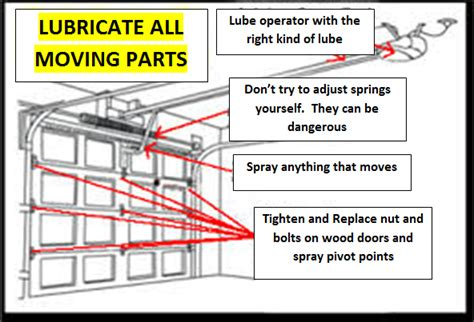 how to lubricate garage door the three most important things you can do for your garage