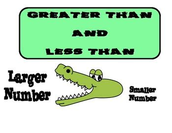 Greater Than Less Than Alligator Poster By Klassroomkelly Tpt