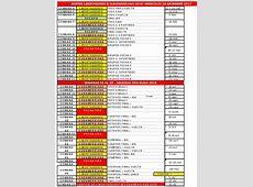 Calendario, fechas y partidos de la Copa Libertadores 2018