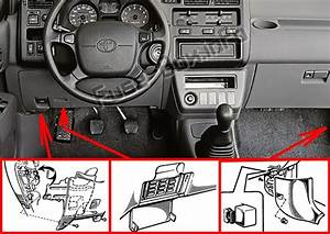 Fuse Box Diagram Toyota Rav4  Xa10  1995