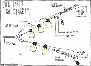 A Way You Can Add A String Of Lights To The Garage With An