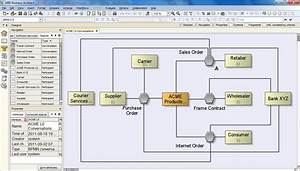 Fire And Ice  Part 2  Bpmn Conversations