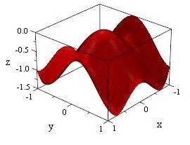 Polynom Nullstellen Berechnen : mp extrema reellwertiger funktionen mehrerer ver nderlicher matroids matheplanet ~ Themetempest.com Abrechnung