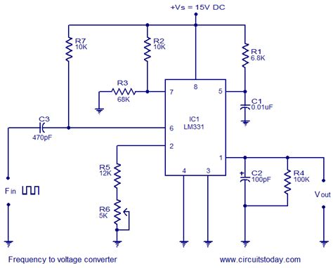 Frequency Voltage Converter Using Today Circuits