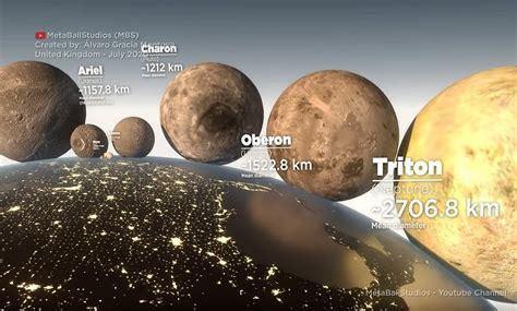 Moons Size Comparison   WordlessTech
