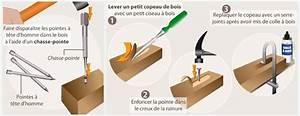 Outil Pour Fendre Le Bois : comment bien planter un clou ~ Dailycaller-alerts.com Idées de Décoration