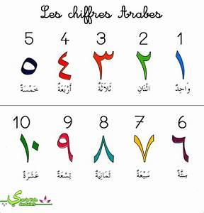 Les chiffres en Arabe | Arabic language | Pinterest ...