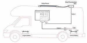 Solar Panel Charge Controllers  A Little Technical Help